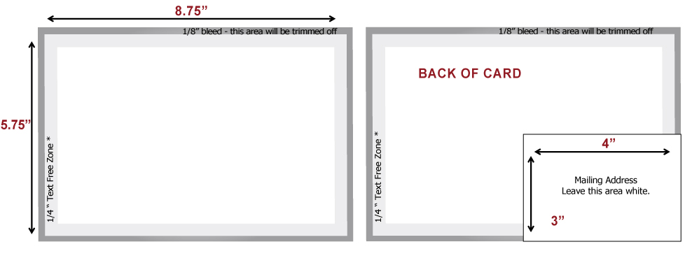 Own Design Guidelines